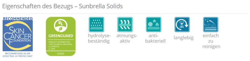 Eigenschaften Bezug Sunbrella Palettenkissen