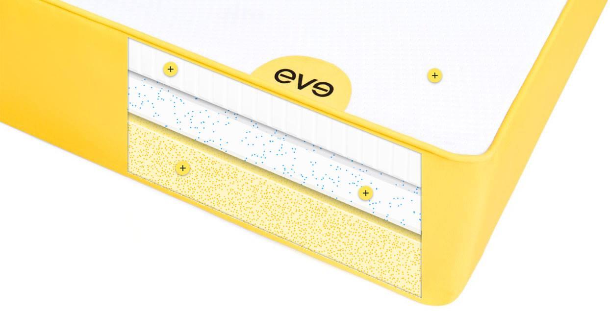 Test der Eve Matratze für ein Palettenbett