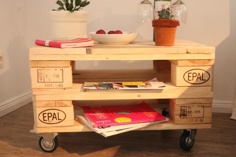 ᐅᐅ Palettenmobel Selber Bauen Kaufen Diy Ideen Shop 2019